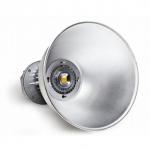 Промышленные светильники